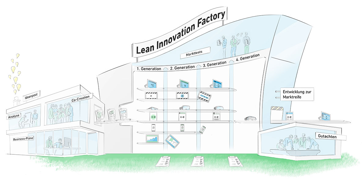 Innovationsfabrik