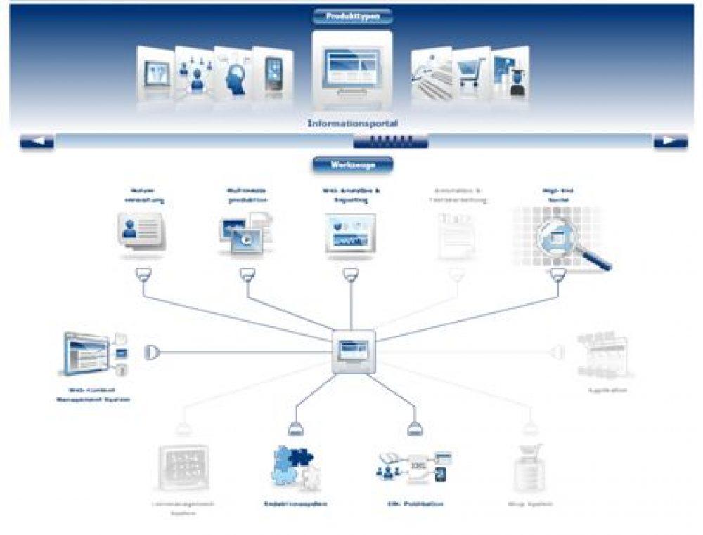 Interaktives-Informationssystem_Mini